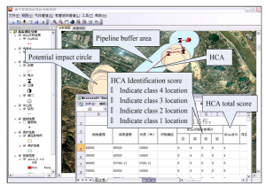 HCA analysis software