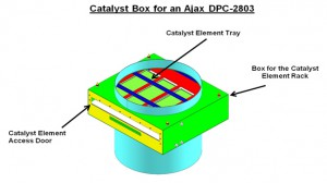 Figure 1: View of Catalyst box