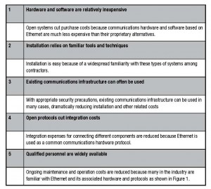 Table 1: Why Use Open Communication Systems?