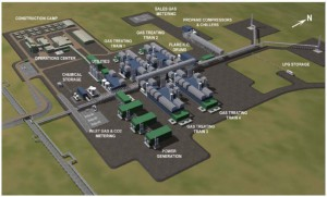 A possible layout for the South Central LNG project shows a configuration for the North Slope gas treatment facility. Source: SCLNG