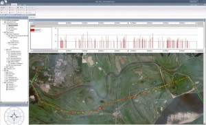 Figure 6: Inline inspection data in GeoSpatial analyst module.